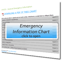 Emergency Information Chart - click to open a separate window